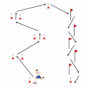 Agility Cone Drills For Basketball