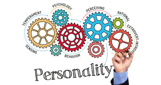 the importance of self awareness to improve the personality skills and value of an individual Personality type and personal growth  perhaps the most important realization that an individual can make in their quest for  self-knowledge is one common.